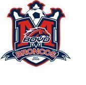 McKinney Boyd High School - Girls JV Red Soccer