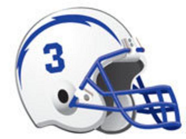 Millville High School - Boys Varsity Football