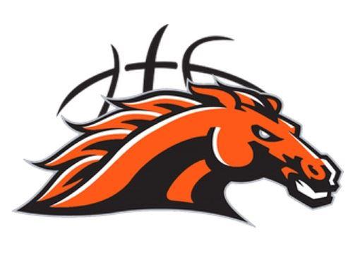 Cascade High School - Girls Varsity Basketball