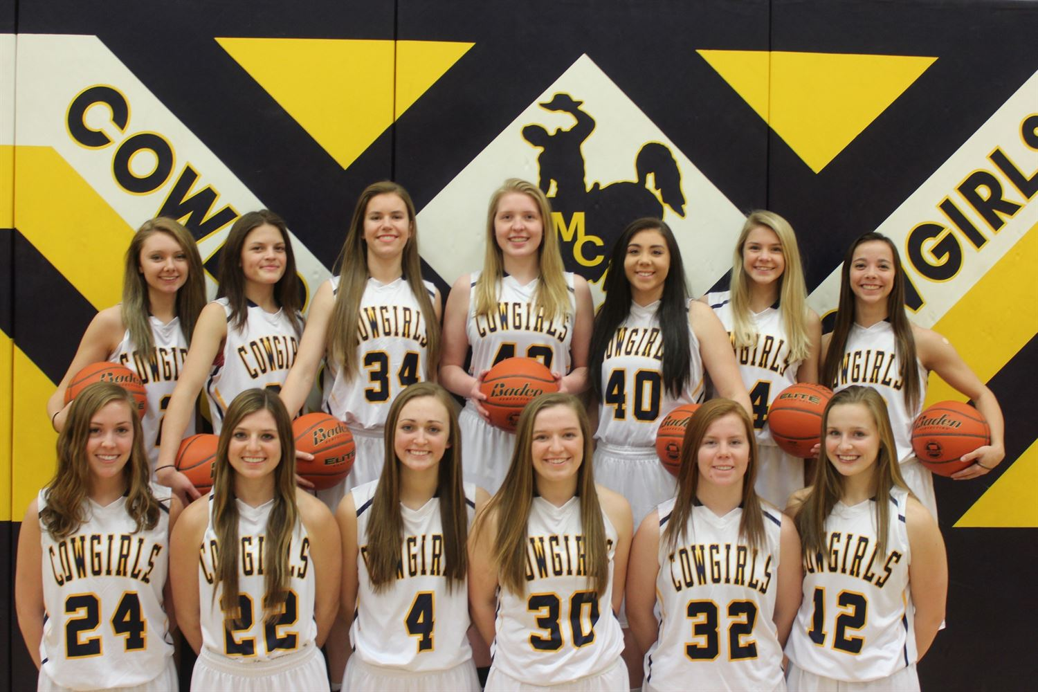 Custer County High School - Custer County Cowgirls Varsity Basketball