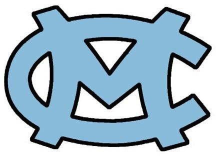 Moore County High School - Middle School Raiders