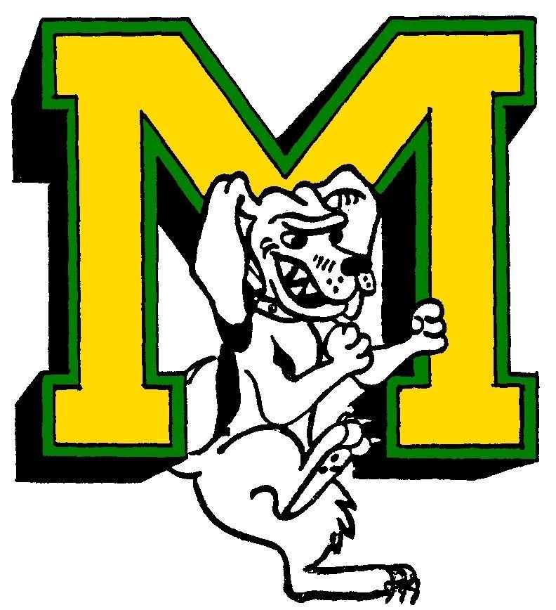 Maryville High School - Girls' Soccer