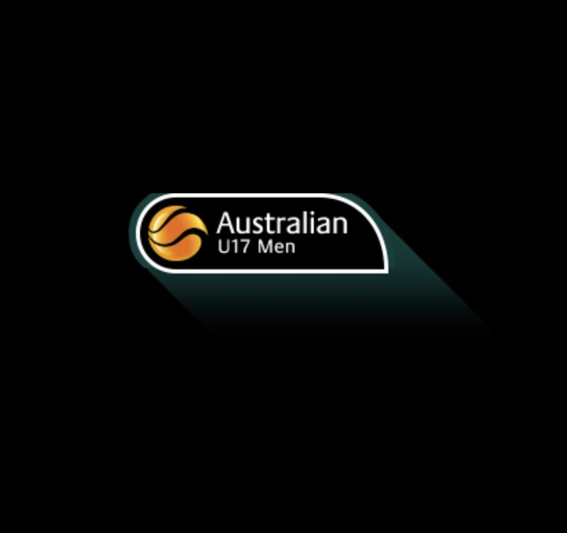 Basketball Australia - U17's Crocs